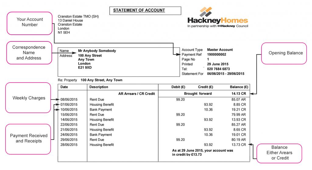 Cranston Estate Tmo | Rent statements explained